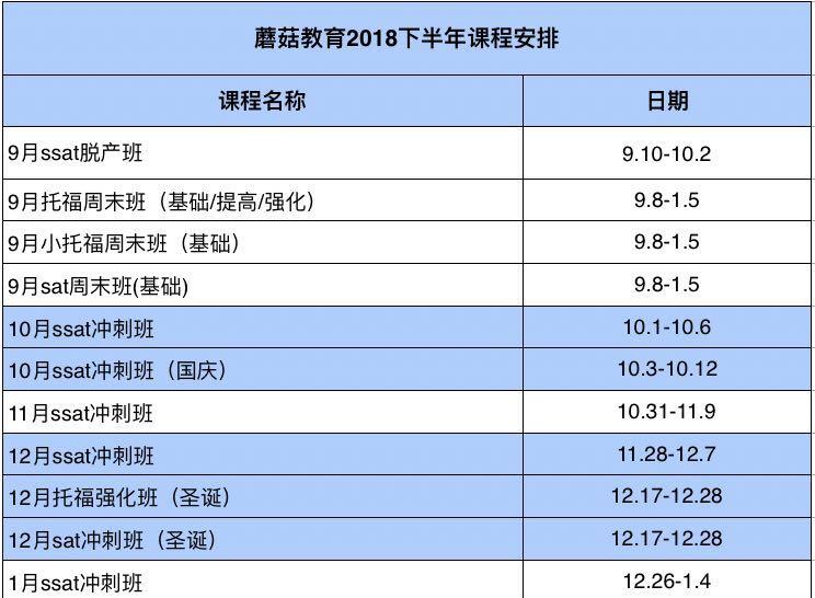 2018年上海秋季班.jpg